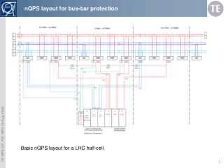nQPS layout for bus-bar protection