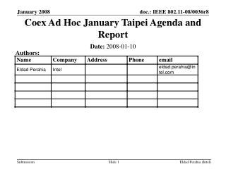 Coex Ad Hoc January Taipei Agenda and Report