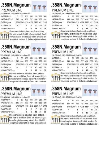 .358N.Magnum  PREMIUM LINE   250 GRAINS, 16,2 GRAM North Fork SS