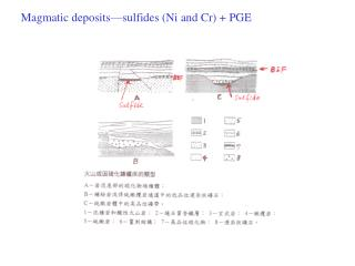 Magmatic deposits sulfides Ni and Cr  PGE