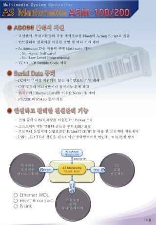 Multimedia System Controller