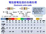 Electronic color code