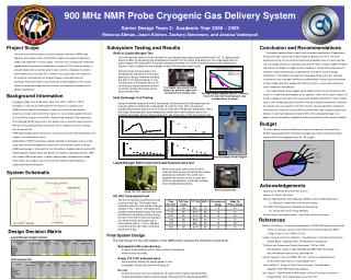 900 MHz NMR Probe Cryogenic Gas Delivery System