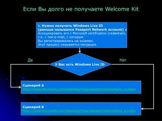 Если Вы долго не получаете  Welcome Kit
