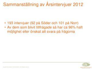 Sammanställning av  Årsintervjuer  2012