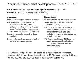2 équipes, Kaizen, achat de cataphorèse No. 2, & TRECI