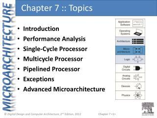 Chapter 7 :: Topics