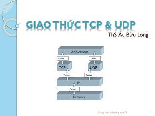 Giao th?c  TCP & UDP