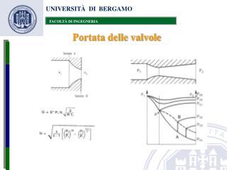 UNIVERSIT �   DI  BERGAMO