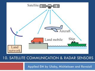 10. Satellite Communication & Radar Sensors
