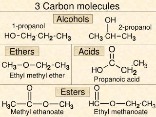 3 Carbon molecules