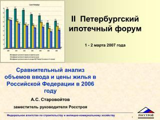 Сравнительный анализ  объемов ввода и цены жилья в Российской Федерации в 2006 году