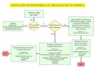 Registrar los nuevos grupos en los que el  profesor dará clases PESTAÑA DE APPROVED COURSES