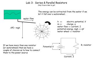 Lab 3:  Series & Parallel Resistors Only 9 more labs to go!!