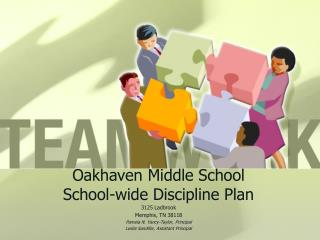 Oakhaven Middle School  School-wide Discipline Plan