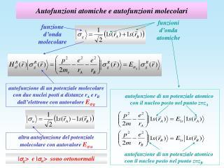 Autofunzioni atomiche e autofunzioni molecolari