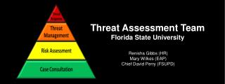 Threat Assessment Team Florida State University