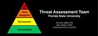 Threat Assessment Team Florida State University