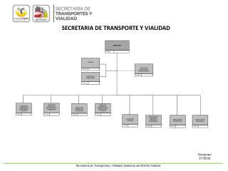 Secretaría de Transportes y Vialidad, Gobierno del Distrito Federal.