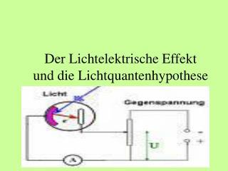 Der Lichtelektrische Effekt und die Lichtquantenhypothese
