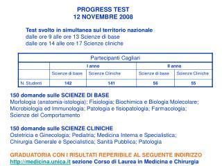 PROGRESS TEST 12 NOVEMBRE 2008