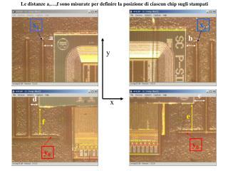 Le distanze a,…,f sono misurate per definire la posizione di ciascun chip sugli stampati