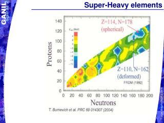 Super-Heavy elements
