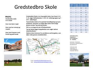 Gredstedbro Skole
