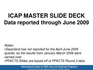 ICAP MASTER SLIDE DECK Data reported through June 2009