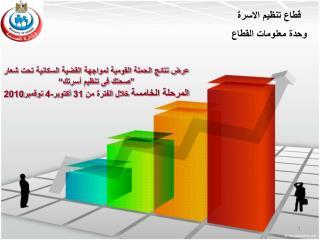 قطاع تنظيم الاسرة وحدة معلومات القطاع