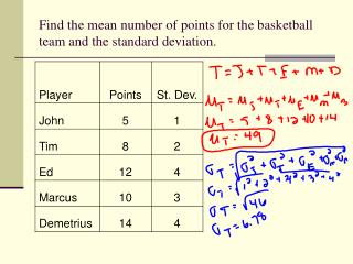 Find the mean number of points for the basketball team and the standard deviation.