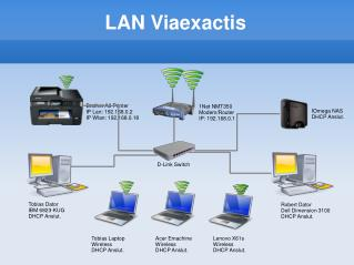 LAN Viaexactis