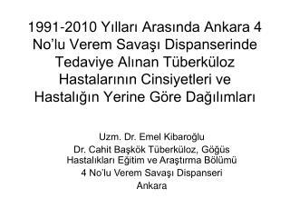 Uzm. Dr. Emel Kibaroğlu