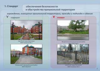 городской округ Бронницы  МОУ Гимназия № 1
