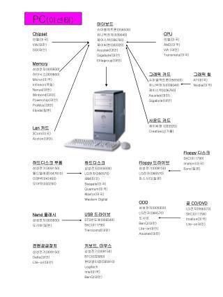 Floppy  디스크 SKC(011790) Imation( 미국 ) Sony( 일본 )