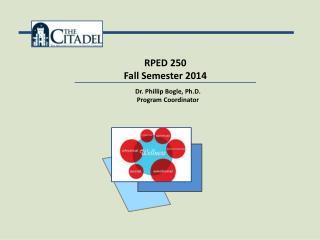 RPED 250  Fall Semester 2014