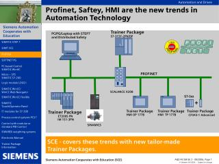 Profinet, Saftey, HMI are the new trends in Automation Technology