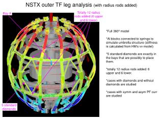 NSTX outer TF leg analysis  (with radius rods added)