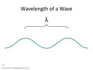 Wavelength of a Wave