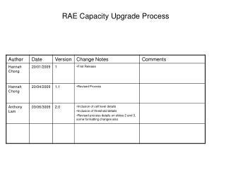 RAE Capacity Upgrade Process