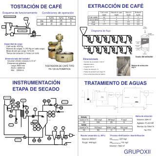 TOSTACIÓN DE CAFÉ