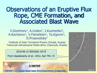 Observations of an Eruptive Flux Rope, CME Formation, and Associated Blast Wave