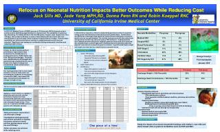 Refocus on Neonatal Nutrition Impacts Better Outcomes While Reducing Cost