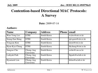 Contention-based Directional MAC Protocols:  A Survey