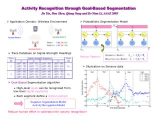 Activity Recognition through Goal-Based Segmentation