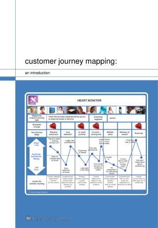 customer journey mapping: