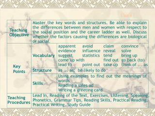 Teaching Objective