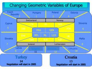 Turkey 14  Negotiation will start in 2005