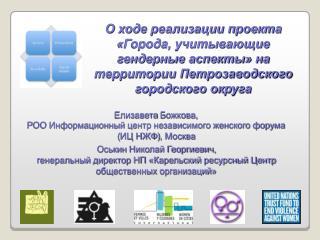 Елизавета  Божкова , РОО Информационный центр независимого женского форума  ( ИЦ НЖФ ) , Москва