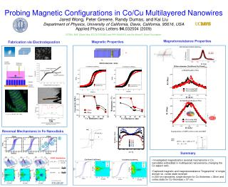 Probing Magnetic Configurations in Co/Cu Multilayered Nanowires